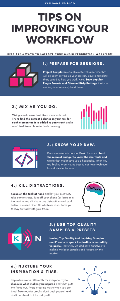 Music Production Infographic displaying 6 Tips on How To Improve Your Workflow. 1: Prepare For Sessions. 2: Mix As You Go. 3: Know Your DAW. 4: Kill Distractions. 5: Use Top Quality Samples and Presets. 6: Nurture Your Inspiration and Time.